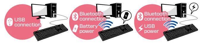 USB&BT